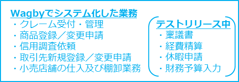 株式会社マツザワ様