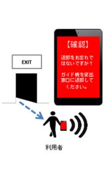 smart_guidance